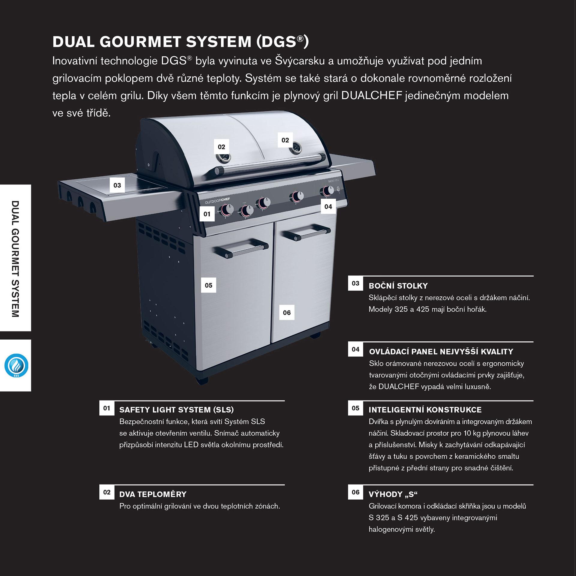 DUAL GOURMET SYSTEM
